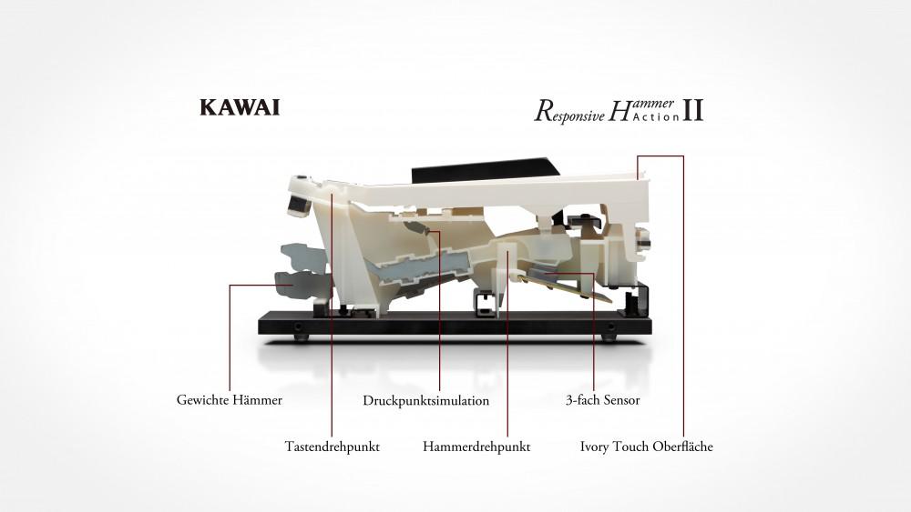 kawai cn 24 digital piano. Black Bedroom Furniture Sets. Home Design Ideas